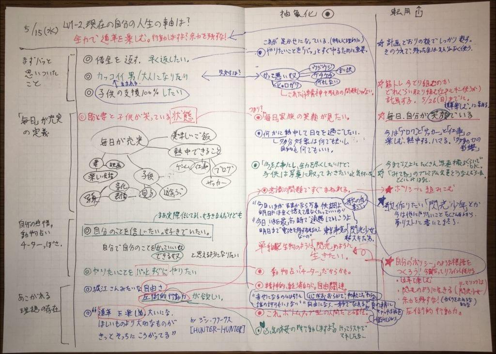 メモの魔力 おすすめノートとペンで自己分析実践!オリジナルメモ帳は_実際のノート